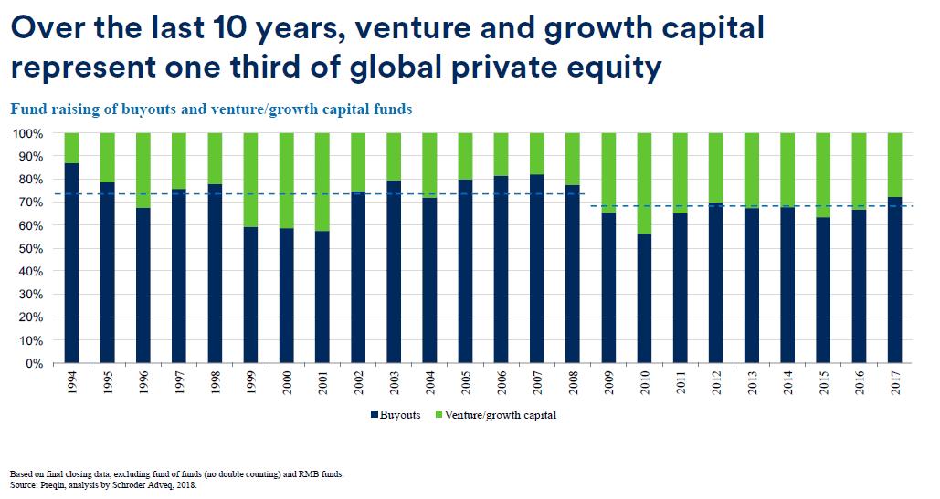 private-equity-investimento_2